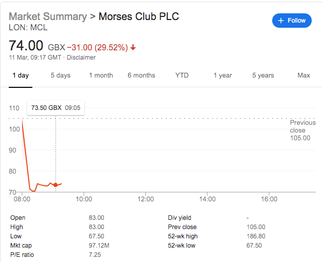morses club share price