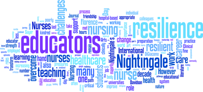 Celebrating International Nurses Day 2016