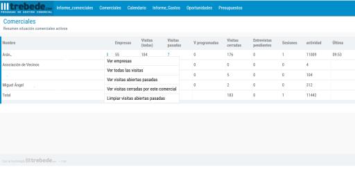 hacer informes con CRM fácil