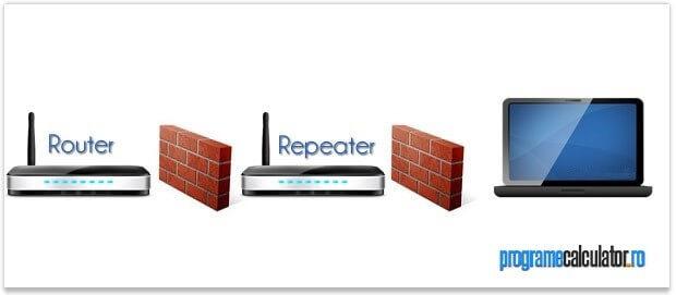 1-setare_router_modul_repeater