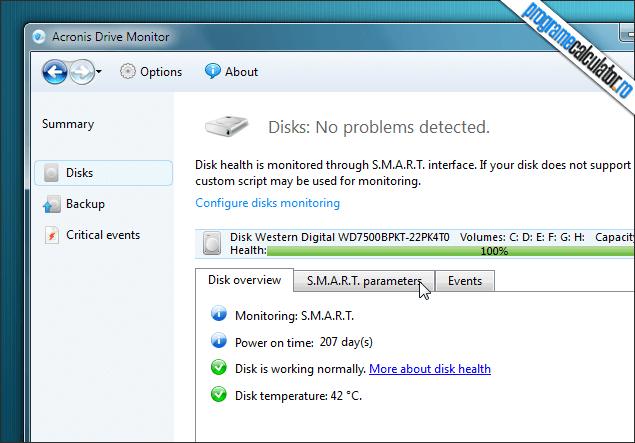 2-Acronis Drive Monitor-raport-detaliat
