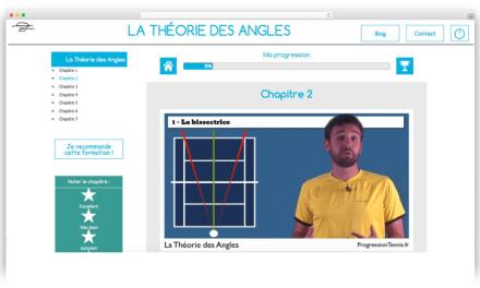 La Théorie des Angles : tactique tennis ultra efficace