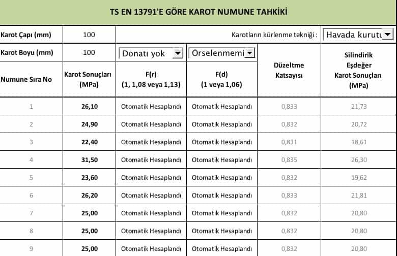 Karot Numune Tahkik TS 13791