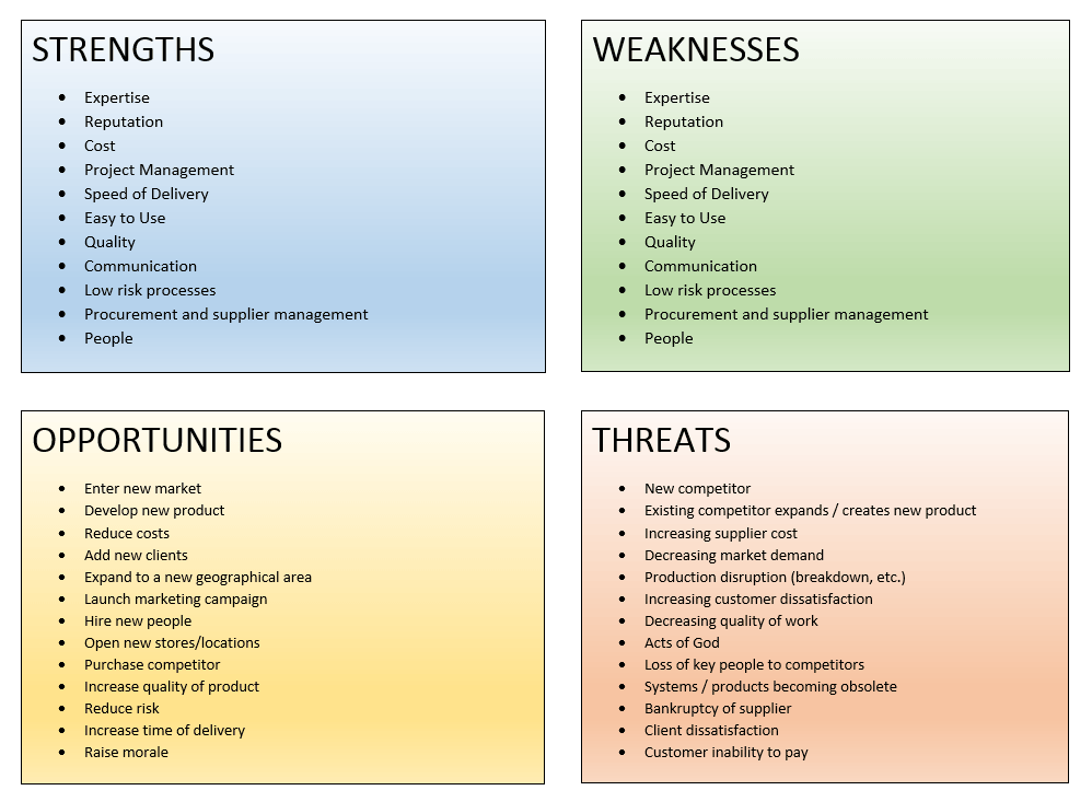 swot analysis example non-profit business plans