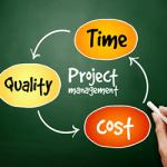 Time-Cost-Quality blackboard