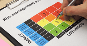 Guide to the Risk Management Process