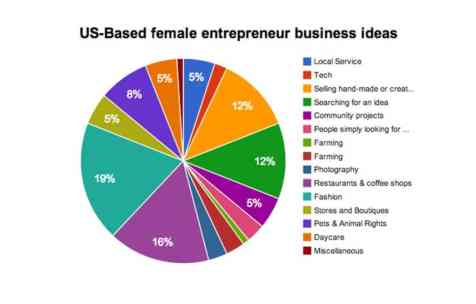 female_entrepreneurs