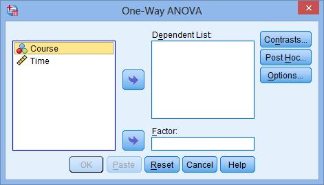 Figure 2: One way Anova