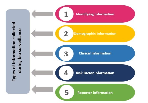 Common pipeline for statistical analysis in epidemiological