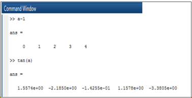 Image4: Use of Trigonometric Function on Matrices