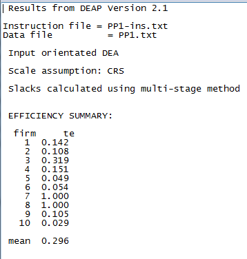 The efficiency result summary in CRS model