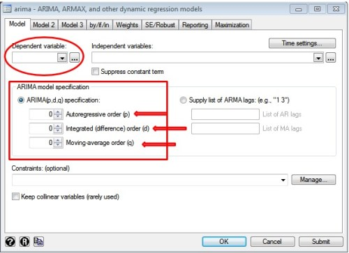 Figure 2: Dialogue box for ARIMA modeling in STATA