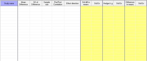 Figure 2 : Interface for the selected data entry format for meta-analysis in CMA