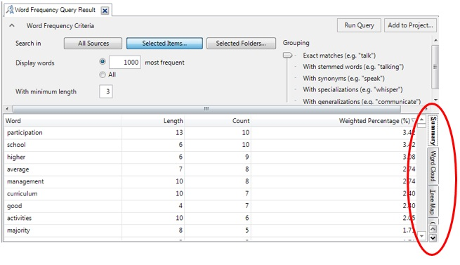 Four formats for Nvivo word frequency search results