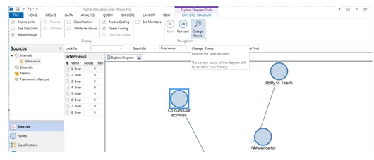 Figure 3: Change of focus in explore diagrams in Nvivo