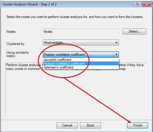Figure 5: Cluster analysis using Pearson Correlation Coefficient