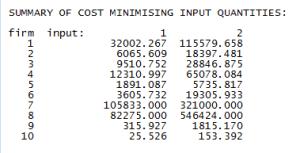 Cost minimizing summary