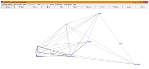 Network map for the matrices