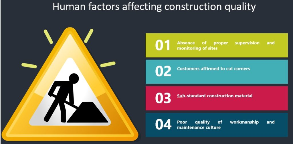 Human factors affecting building construction quality