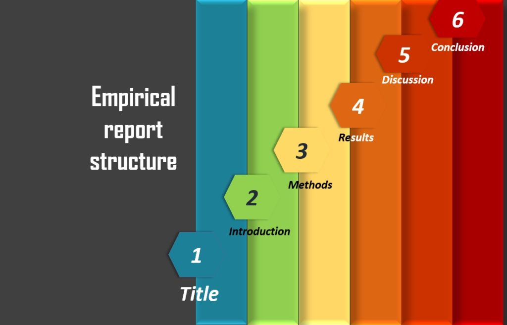 Structure of an empirical research paper