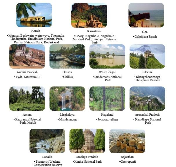 Wildlife and ecotourism destinations in India