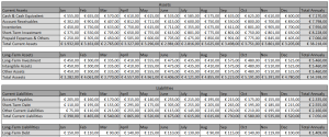 Indici di Performance Finanziaria su Excel