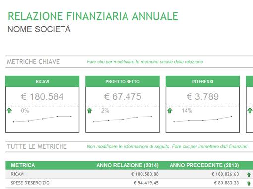 Relazione Finanziaria Annuale su Excel Online