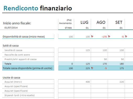 Rendiconto finanziario su Excel Online