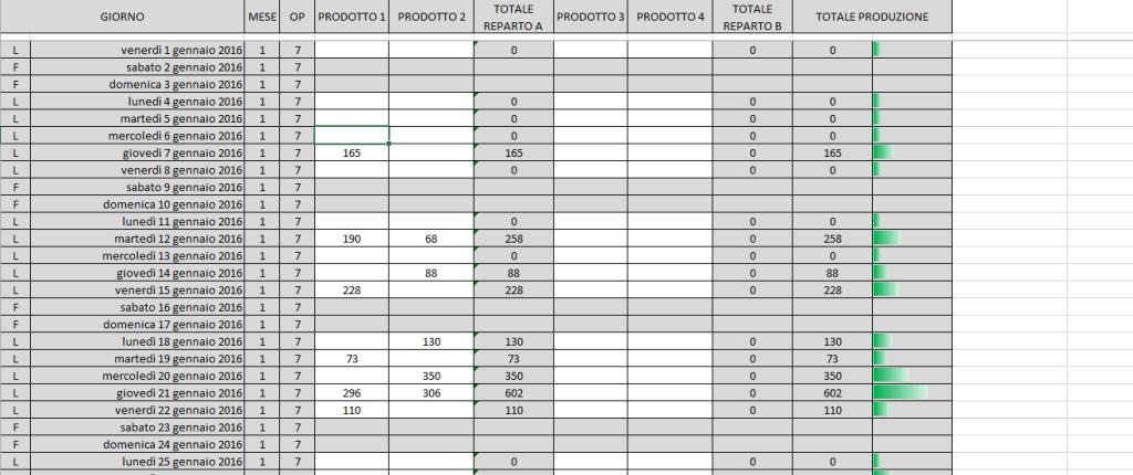 Registro Produzione su Excel- Registro Produzione