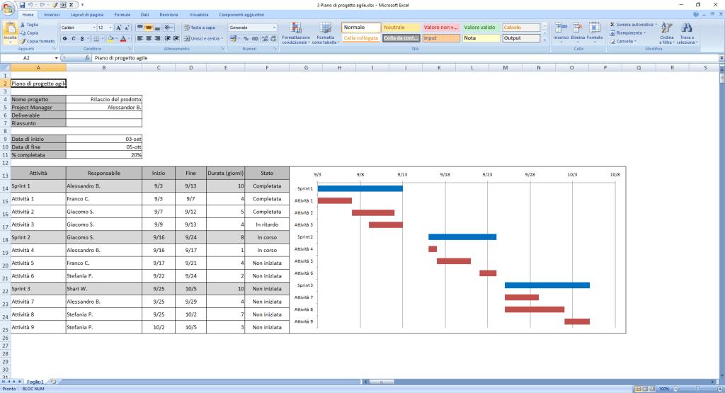 Piano di progetto agile - Agile Project Management su Excel
