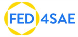 FED4SAE - Smart Anything Everywhere Initiative