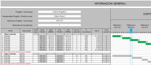 Project Management Excel - 8 Modelli Gratuiti - PMOnline