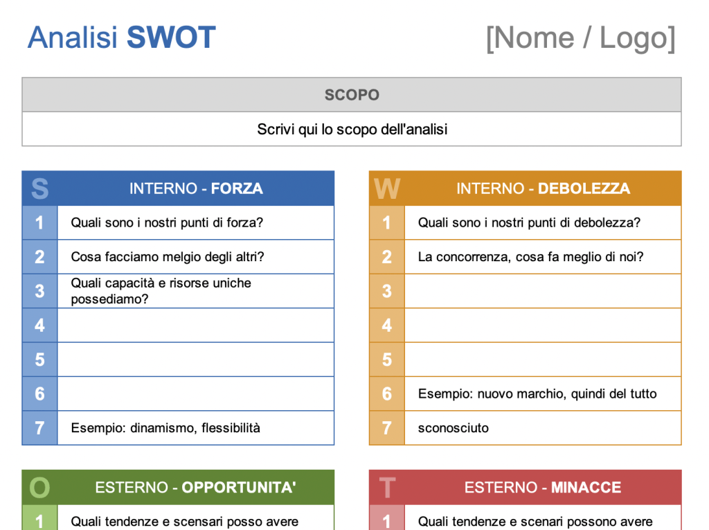 Modello Analisi SWOT Excel