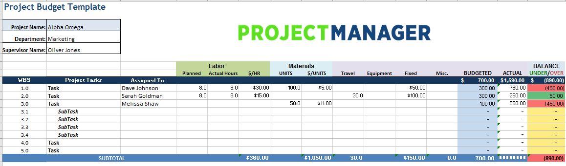 Captura de pantalla de la plantilla de presupuesto del proyecto de ProjectManager .com