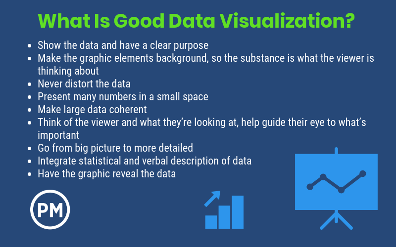 buena visualización de datos