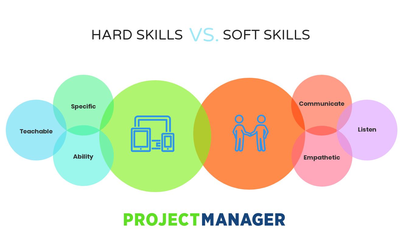 Hard Skills Vs Soft Skills Understanding The Benefits Of