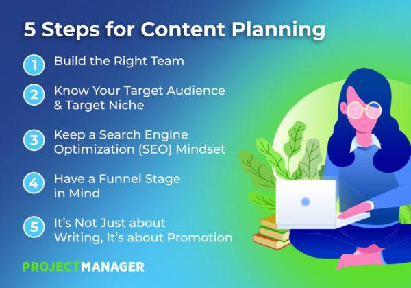 consejos de planificación de contenido