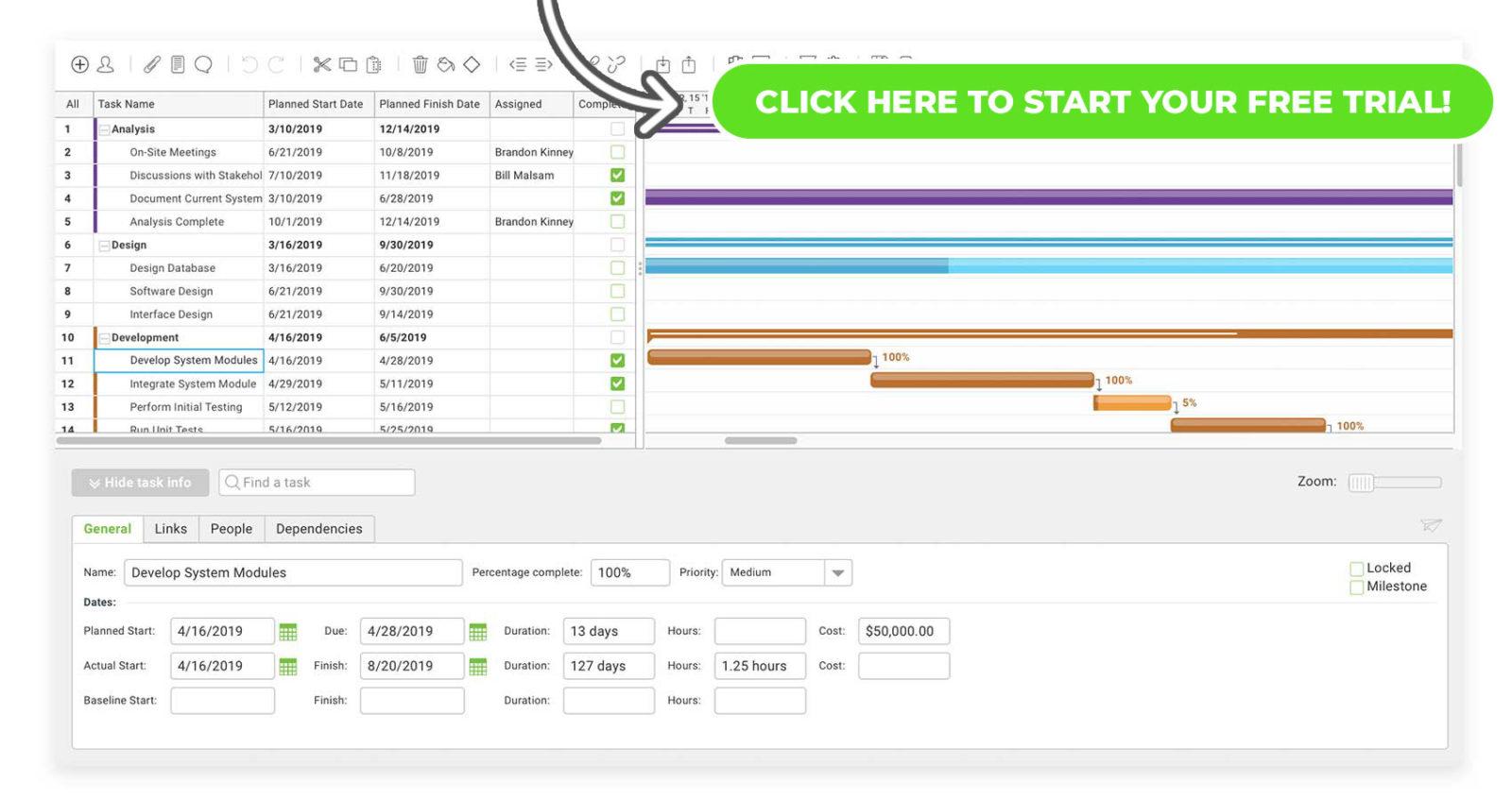 Vista de diagrama de Gantt en el software de ProjectManager.com