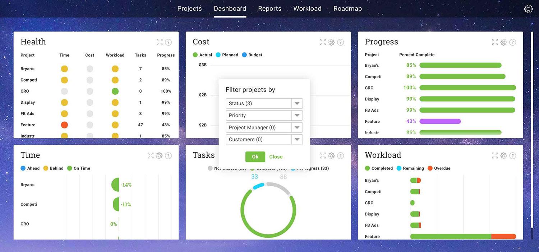 capturas de pantalla del tablero de proyectos para el seguimiento de proyectos de TI