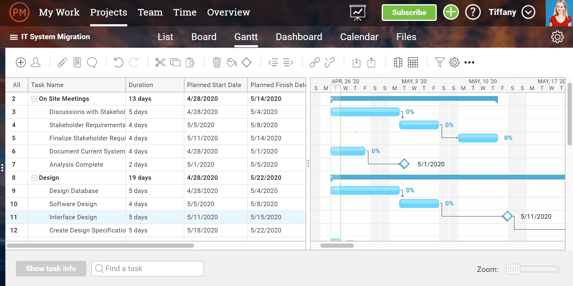 Una captura de pantalla del creador de diagramas de Gantt, con hitos ahora agregados, representados por diamantes en el gráfico