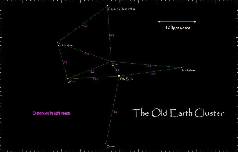 traveller star system generator | Yoktravels com