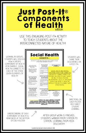 Just Post-It- Components of Health Edition - cover photo.001