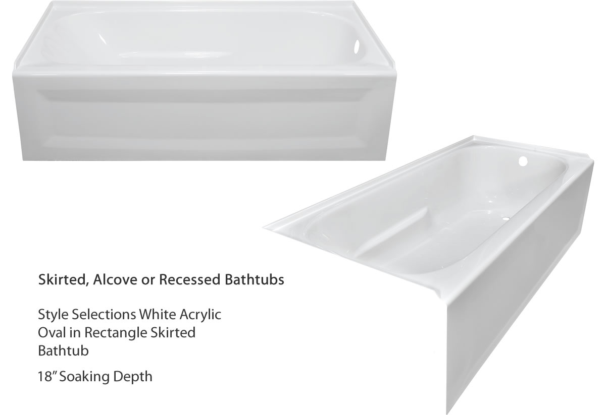 Project: Finding the Deepest Tub for the Money – Project Small House