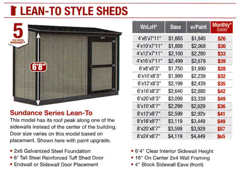 Tuff Shed Premier Lean-To Brochure from Home Depot