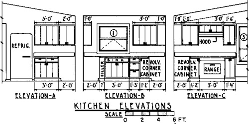 Pole and Panel 3 Bedroom Farmhouse House Plan - Kitchen Elevations