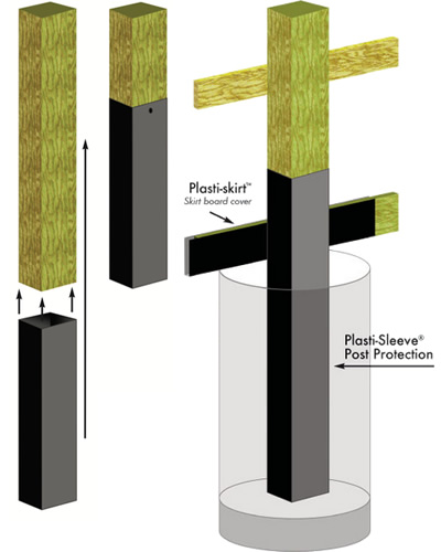 Plasti-Sleeve Post and Column Protection