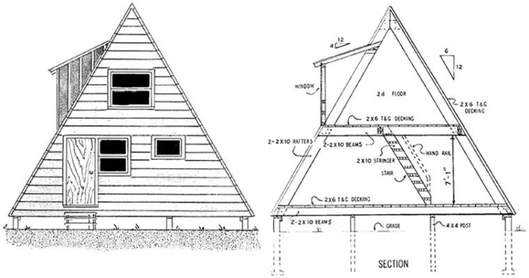 24 x 24 A-Frame Cabin Plan