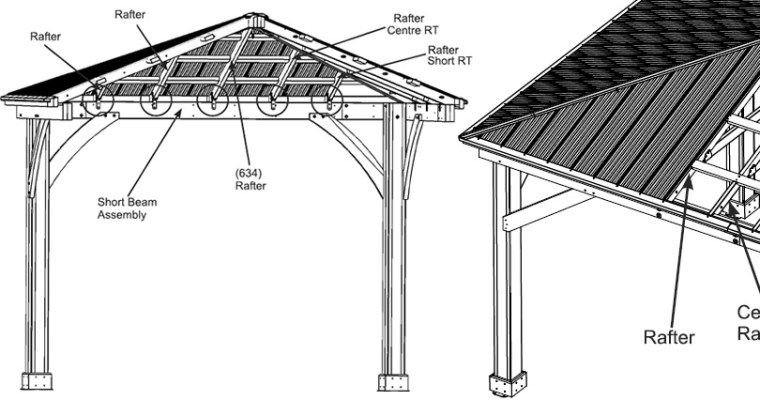 Building a Kit Pavilion