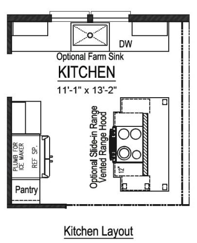 Farmhouse Kitchen Layout