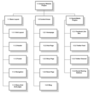 Image Result For Application Form Kfc Online